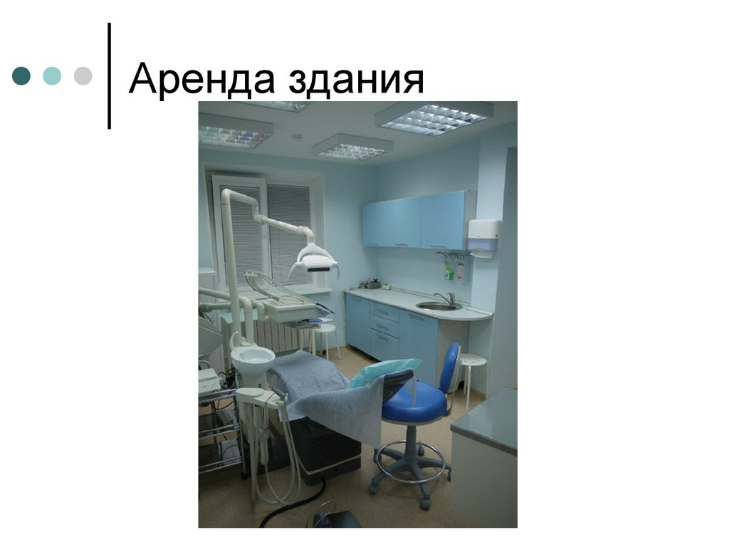 Презентация бизнес плана стоматологии бизнес идеи магазин прибыль
