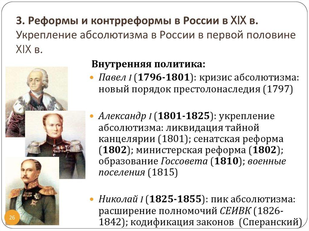 Реформы и контрреформы в россии 2 половина 19 века шпаргалка