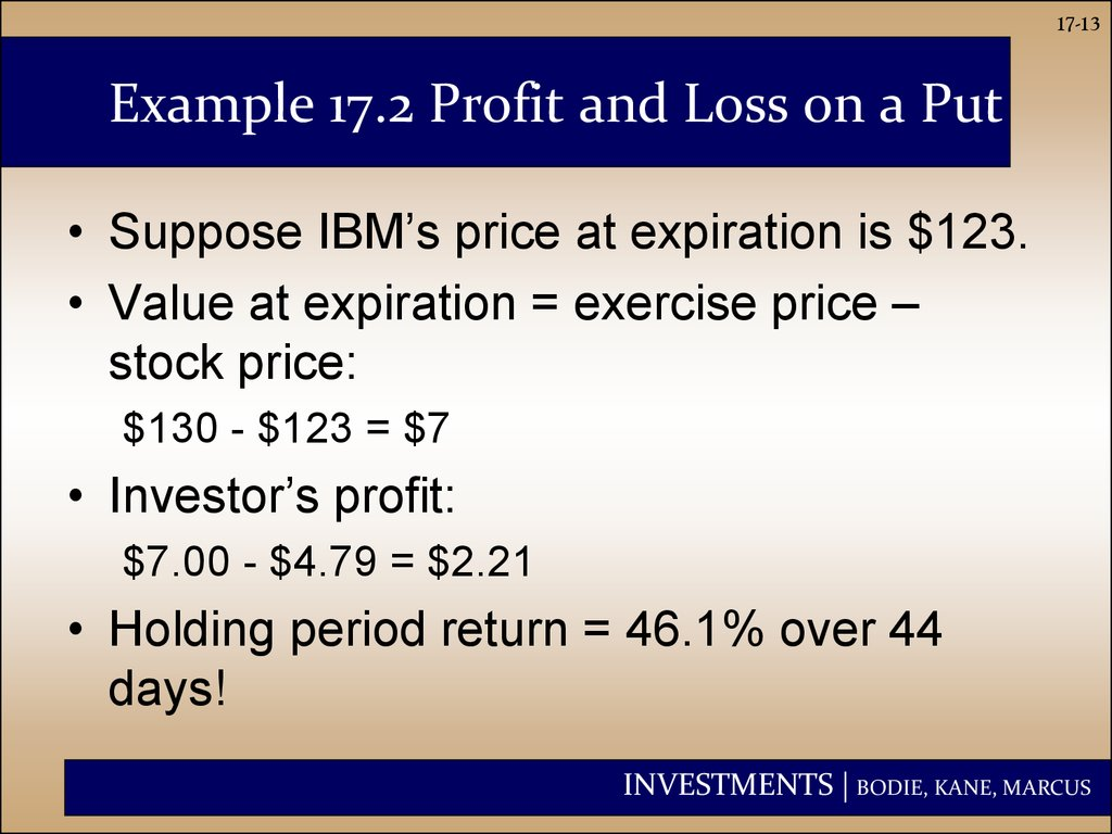 Example 17.2 Profit and Loss on a Put