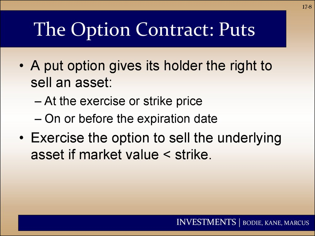 The Option Contract: Puts