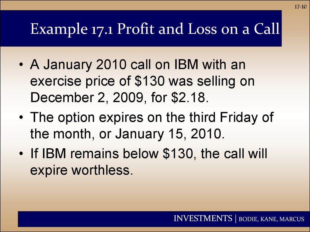 Example 17.1 Profit and Loss on a Call