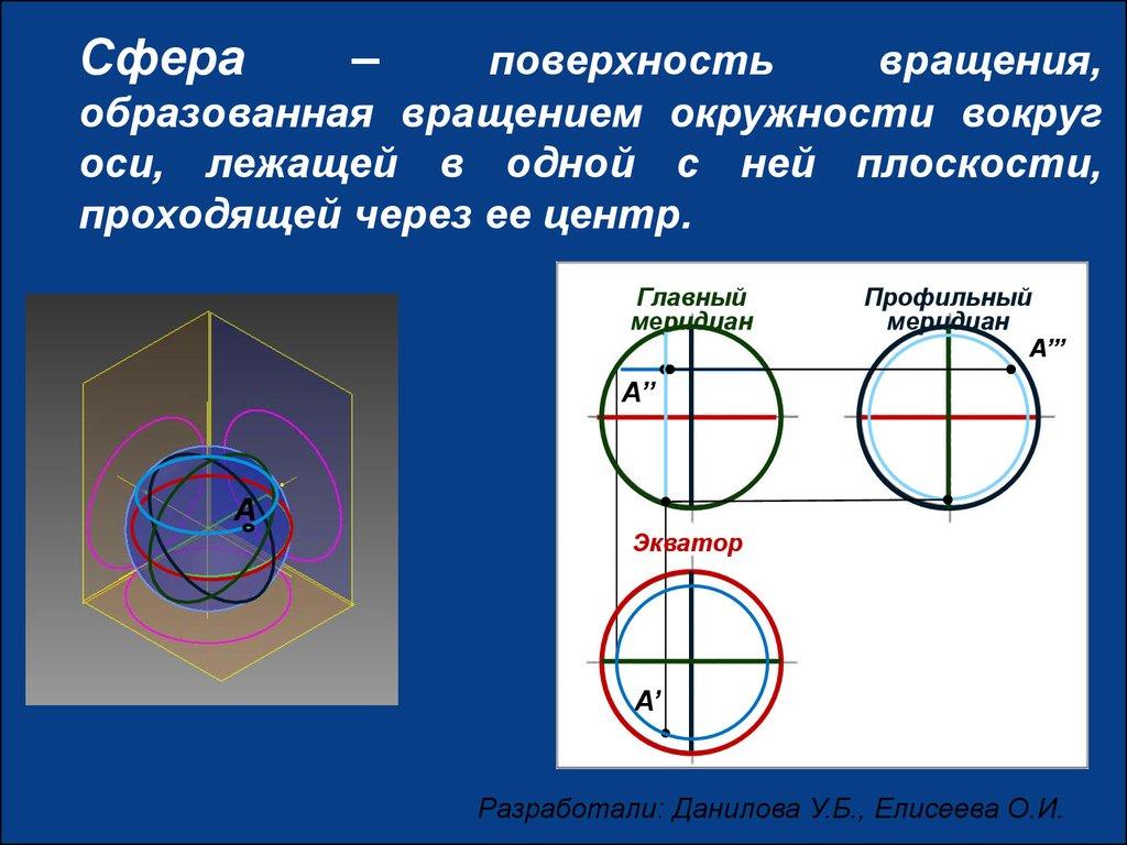 Решение начертательной геометрии онлайн образование поверхностей