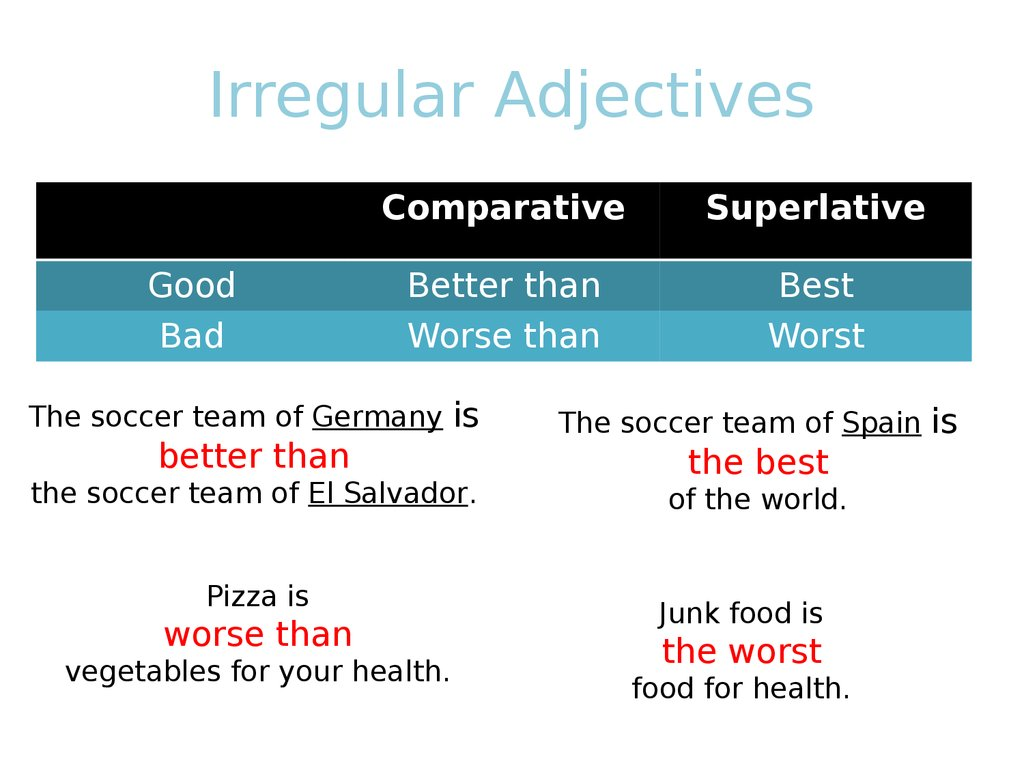 Comparatives and Superlatives - презентация онлайн