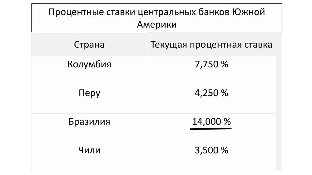 Проценты по кредиту реальный ущерб
