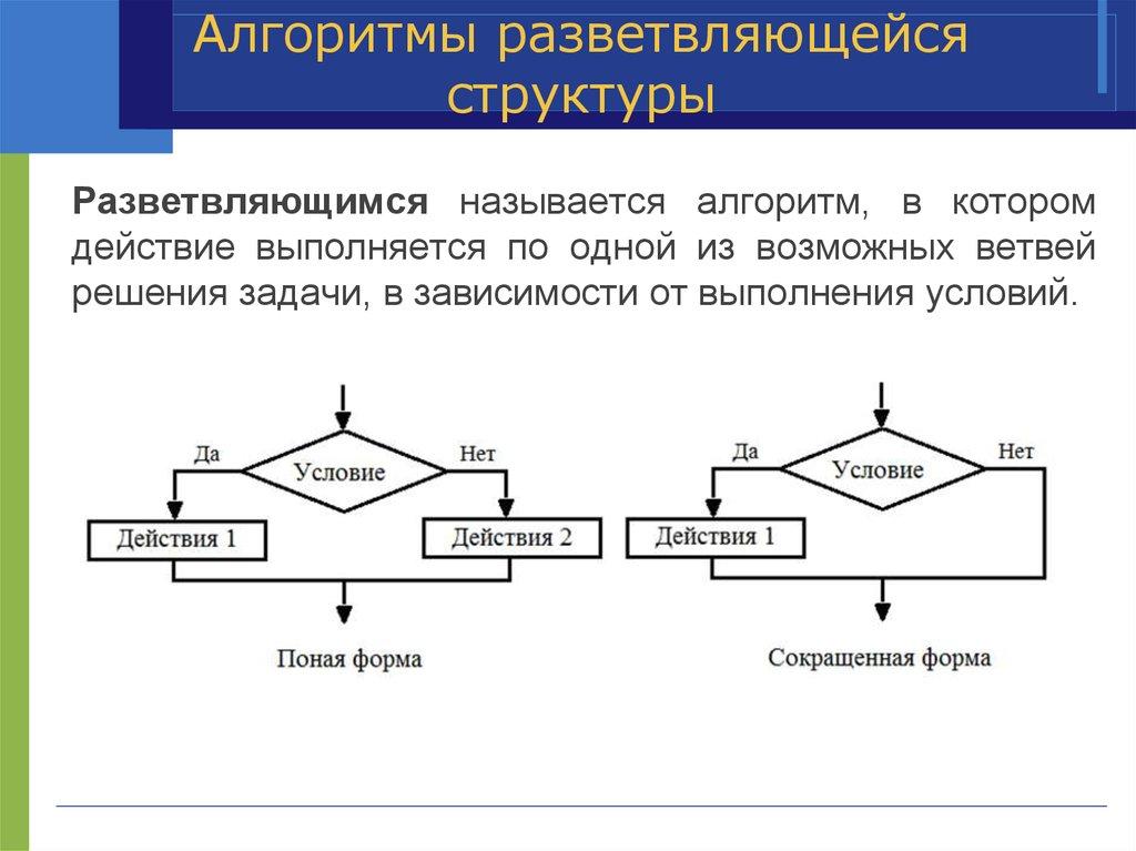 Схема Знакомства С Исполнителем