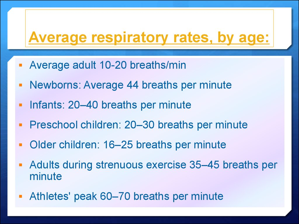 Average respiratory rates, by age: