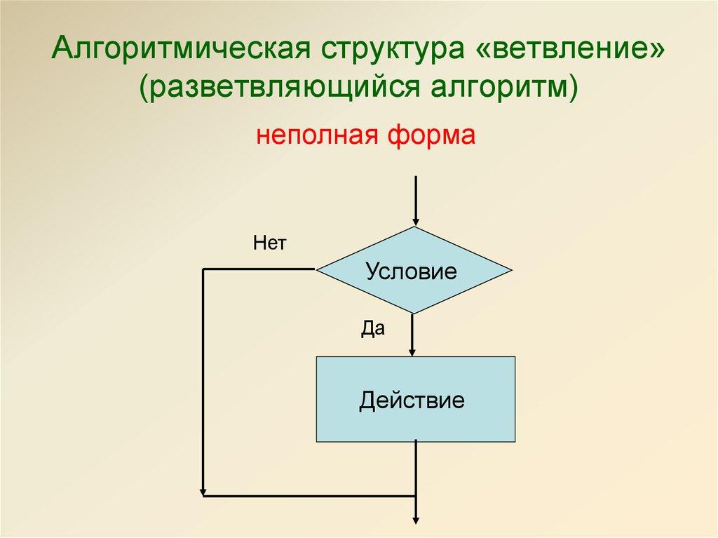 структура знакомства алгоритм