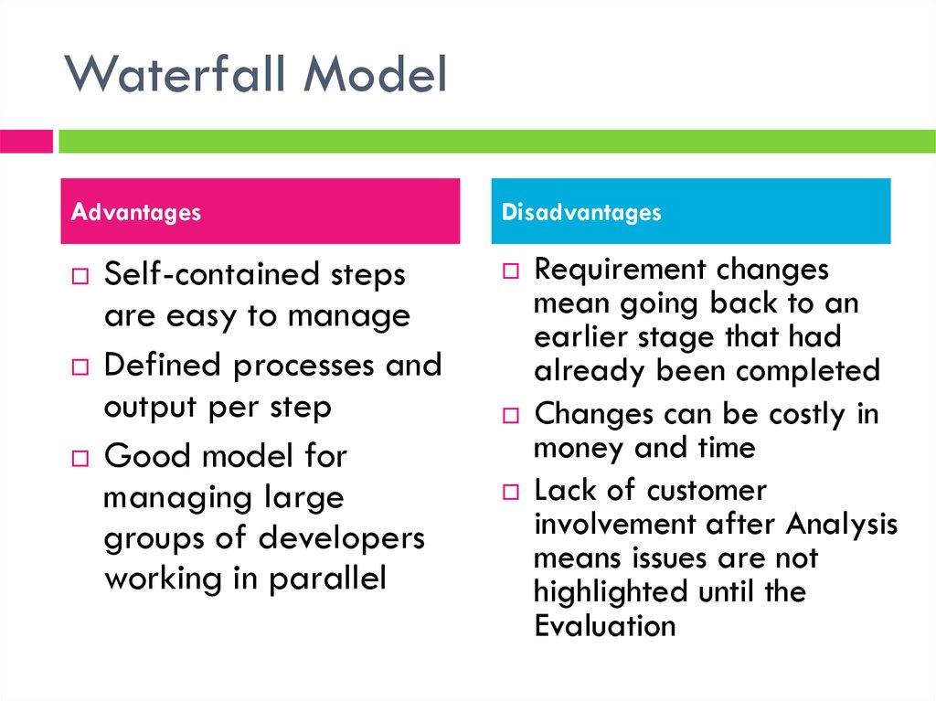Life Cycle Models Prototype Online Presentation