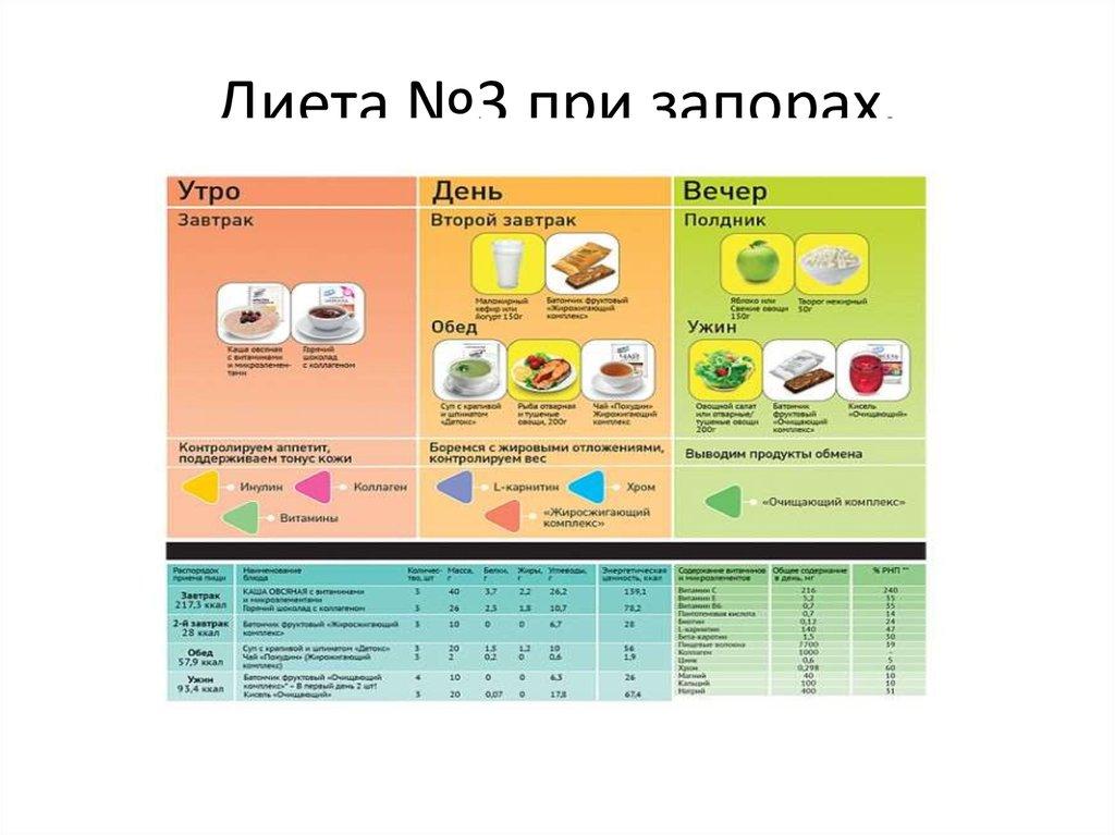 диета номер три