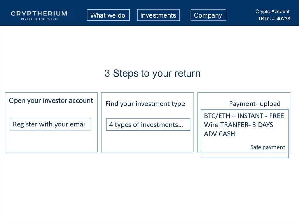 Investments Investment management - online presentation
