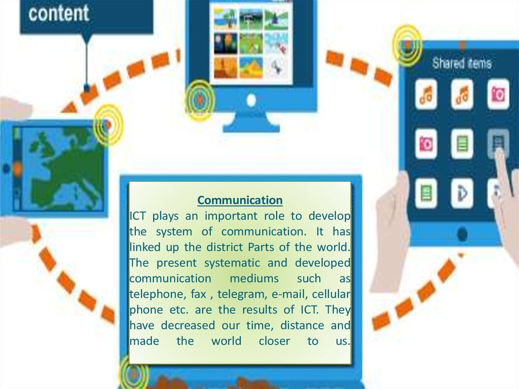 Communication ICT plays an important role to develop the system of communication. It has linked up the district Parts of the world. The present systematic and developed communication mediums such as telephone, fax , telegram, e-mail, cellular phone etc. a