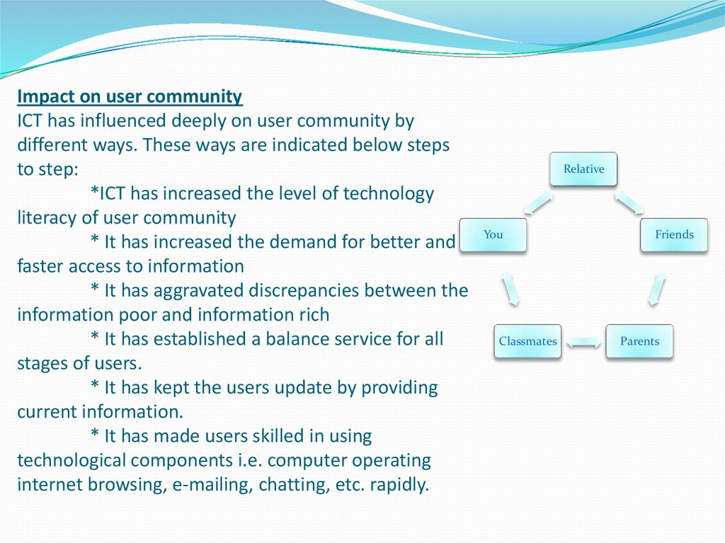Impact on user community ICT has influenced deeply on user community by different ways. These ways are indicated below steps to step: *ICT has increased the level of technology literacy of user community * It has increased the demand for better and faster