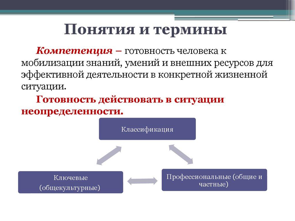 Форекс понятия. Курс валют в украинских банках. …