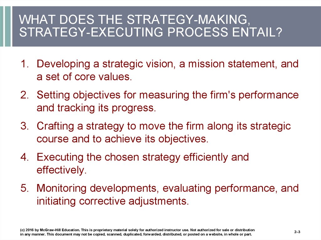 WHAT DOES THE STRATEGY-MAKING, STRATEGY-EXECUTING PROCESS ENTAIL?