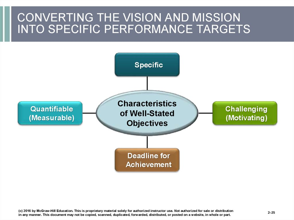CONVERTING THE VISION AND MISSION INTO SPECIFIC PERFORMANCE TARGETS