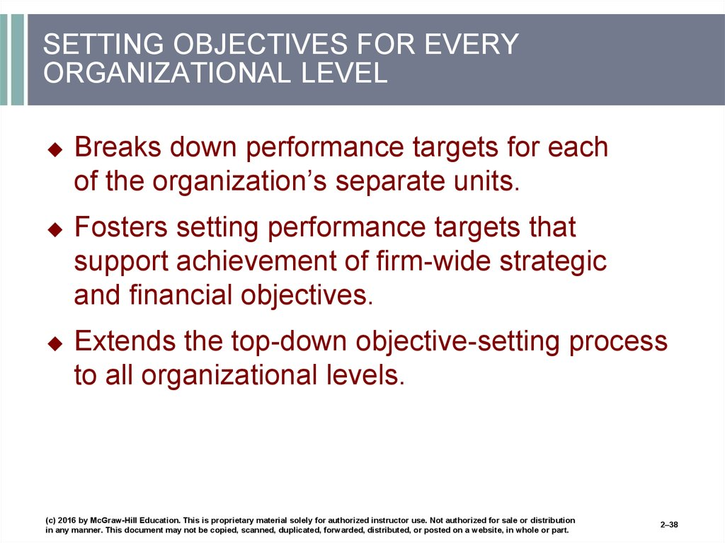 SETTING OBJECTIVES FOR EVERY ORGANIZATIONAL LEVEL