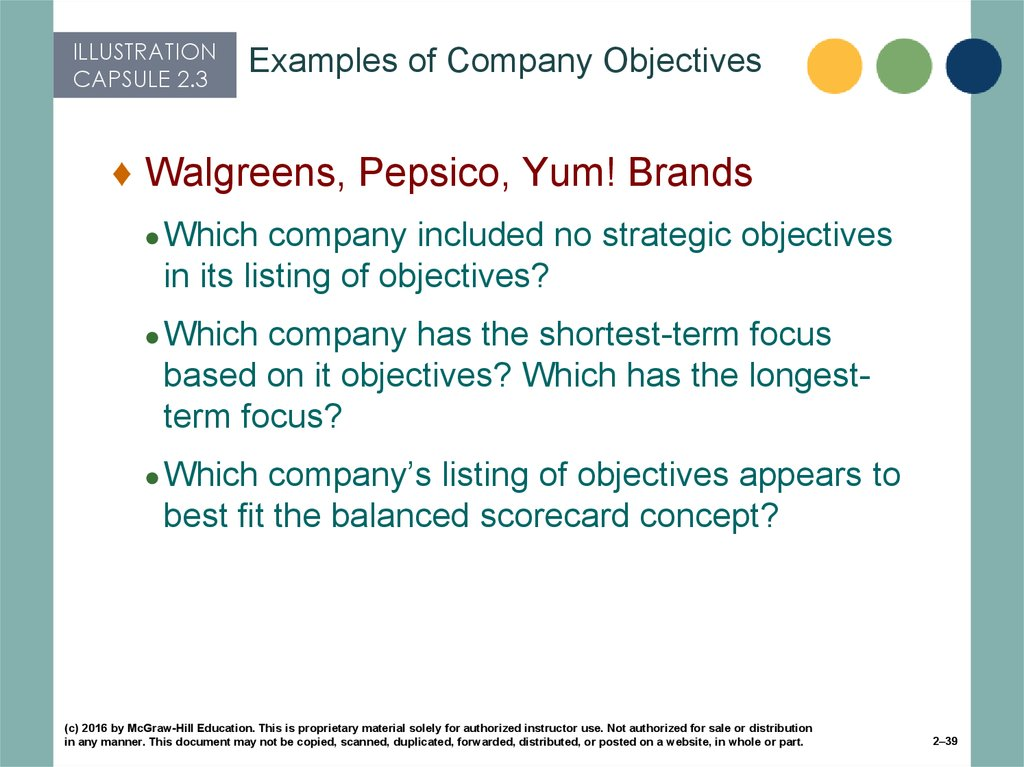 Examples of Company Objectives