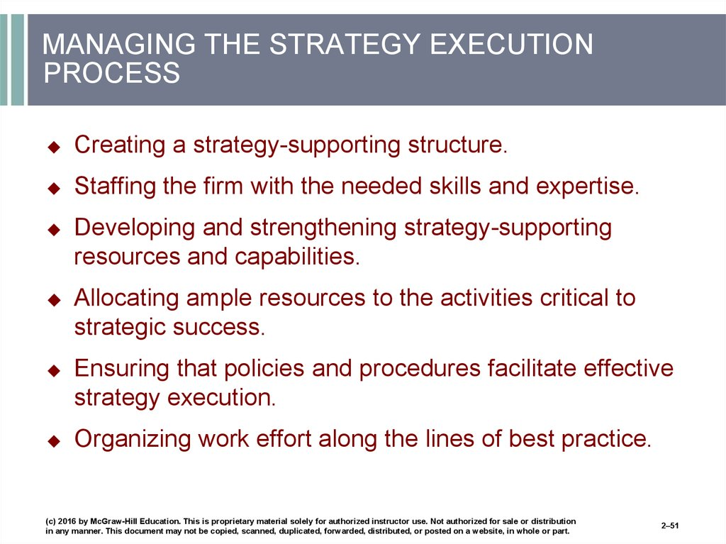 MANAGING THE STRATEGY EXECUTION PROCESS