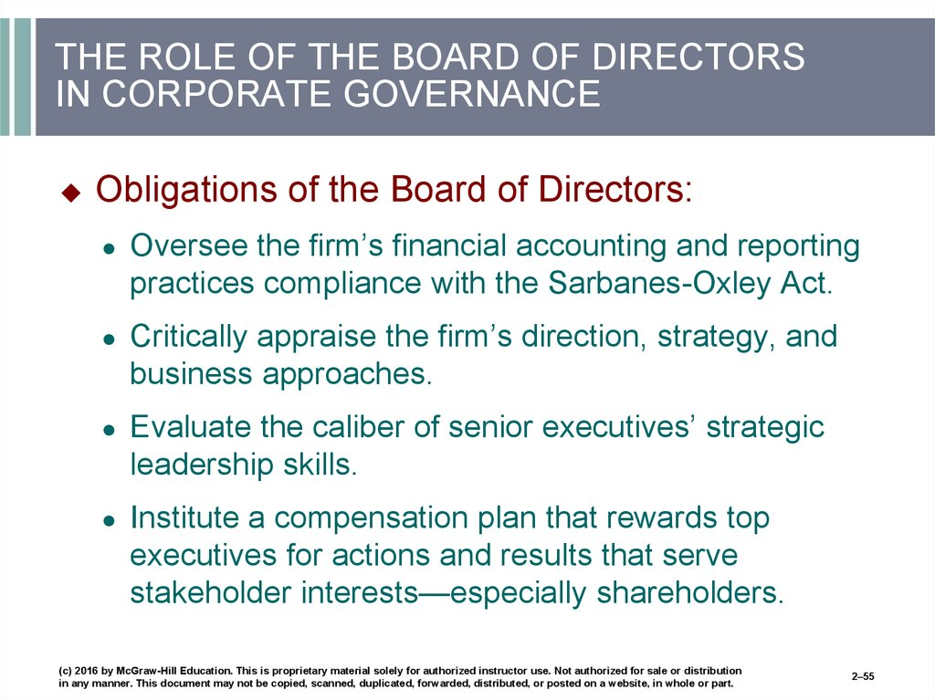 THE ROLE OF THE BOARD OF DIRECTORS IN CORPORATE GOVERNANCE