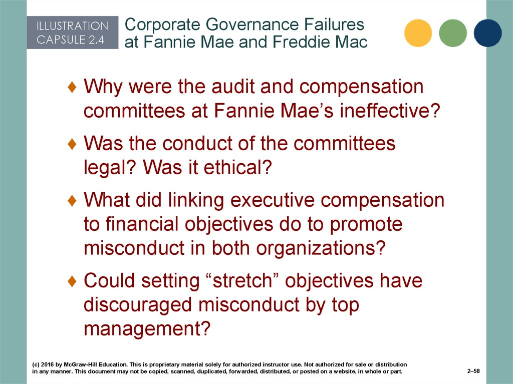 Corporate Governance Failures at Fannie Mae and Freddie Mac