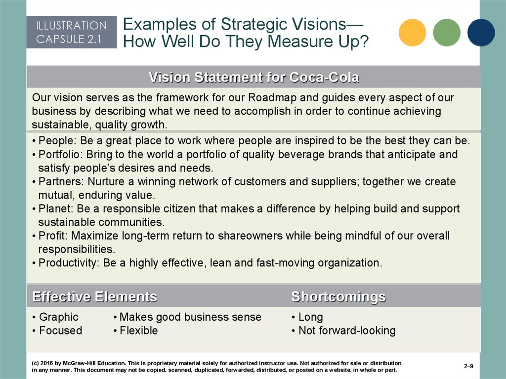 charting a company s direction its vision mission objectives and