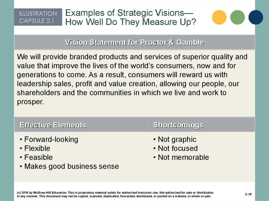 starbucks aims and objectives future Starbucks vision mission goals objectives is starbucks' mission (vision, goals the vision statement describes what the company wants to be in the future.