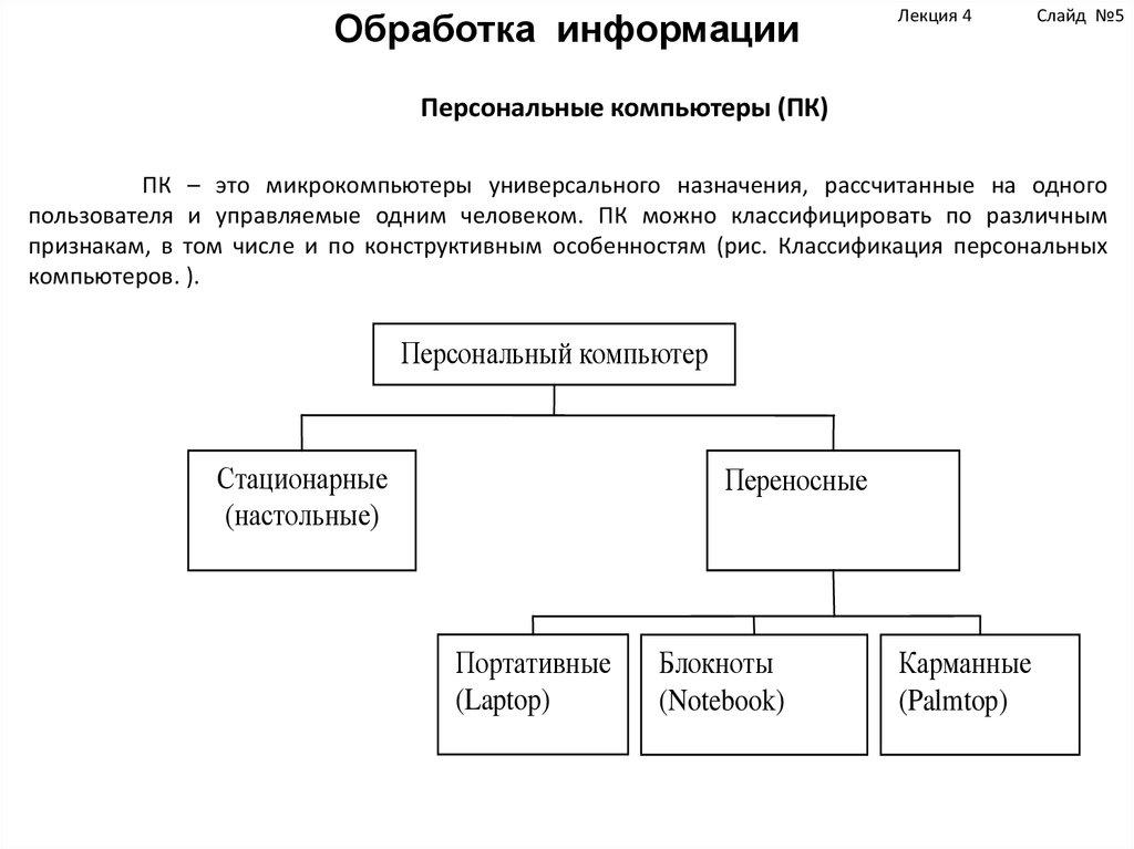 Схемы обработка информации