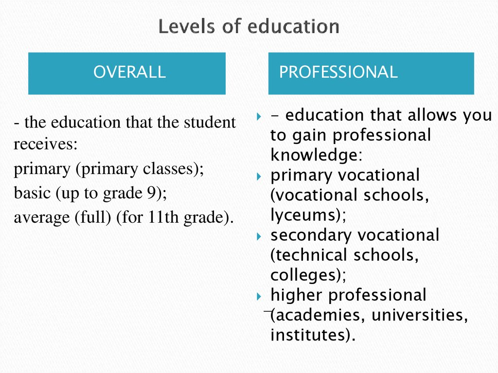 Levels of education