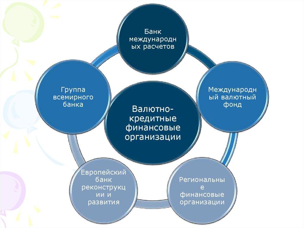 кредитные взаимоотношения организаций
