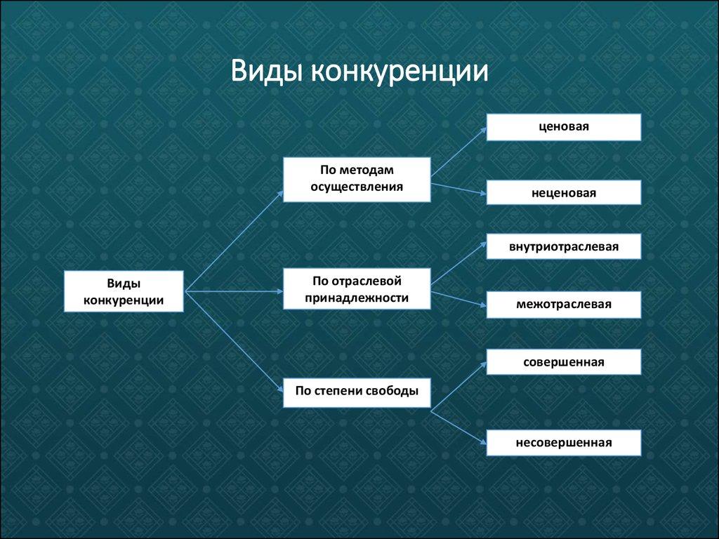 лучшие условия для работы в такси в москве