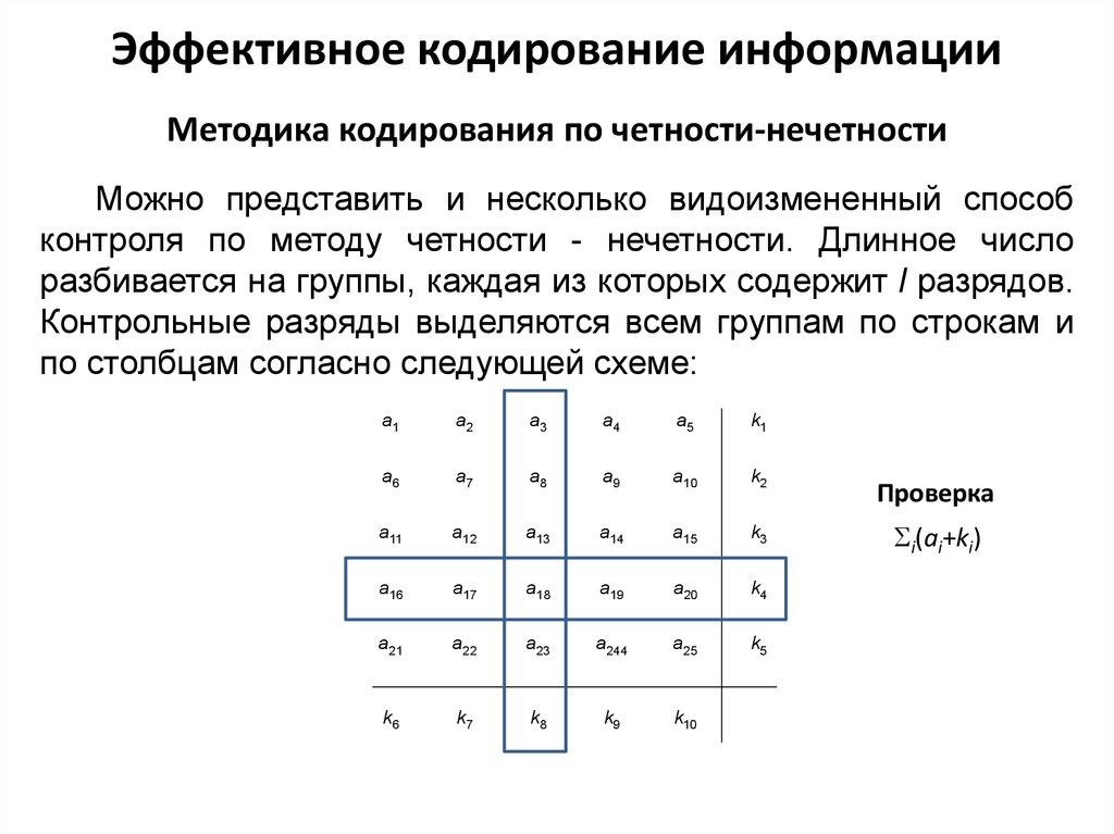 Кодирование информации online presentation контроля по методу четности нечетности Длинное число разбивается на группы каждая из которых содержит l разрядов Контрольные разряды выделяются