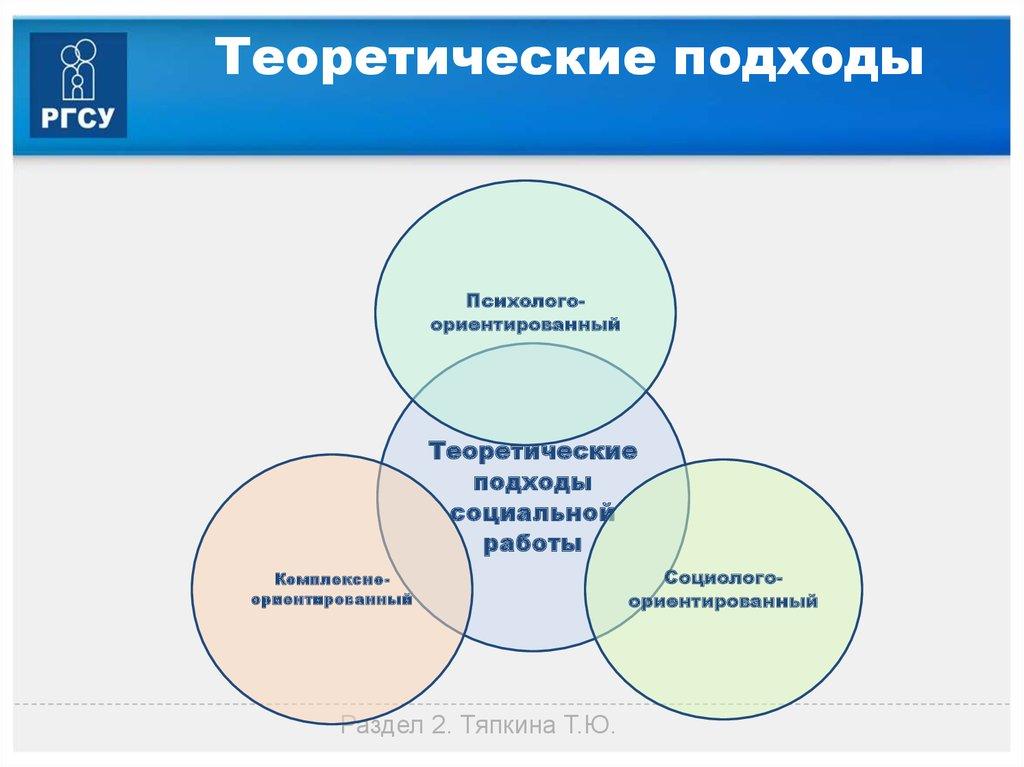 Социальна радикальна девушка модель социальной работы виктория шевченко инстаграм