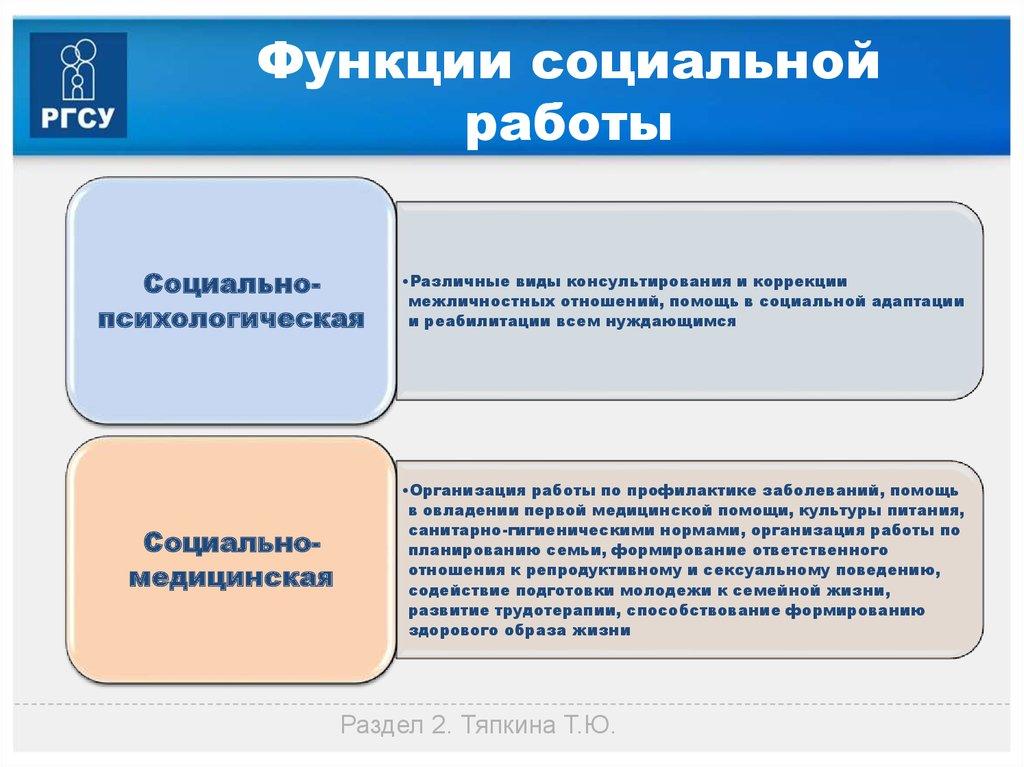 Виды и функции моделей в социальной работе модельное агенство муравленко
