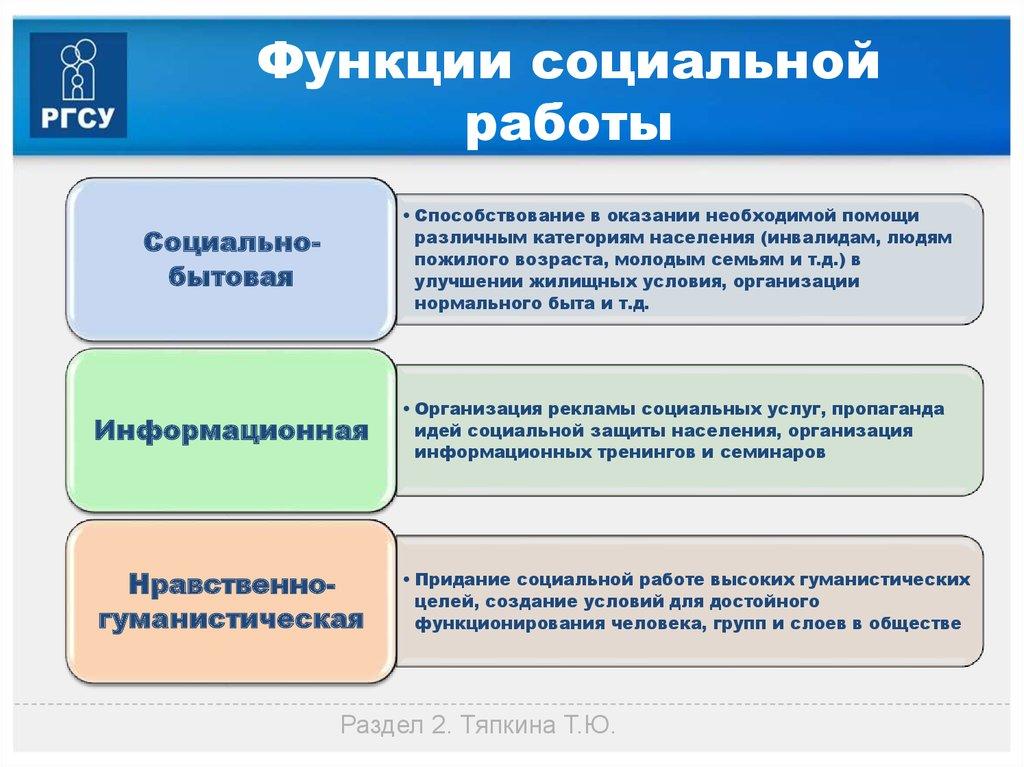 Цели категории модели социальной работы работа в ржд вакансии в москве для девушек
