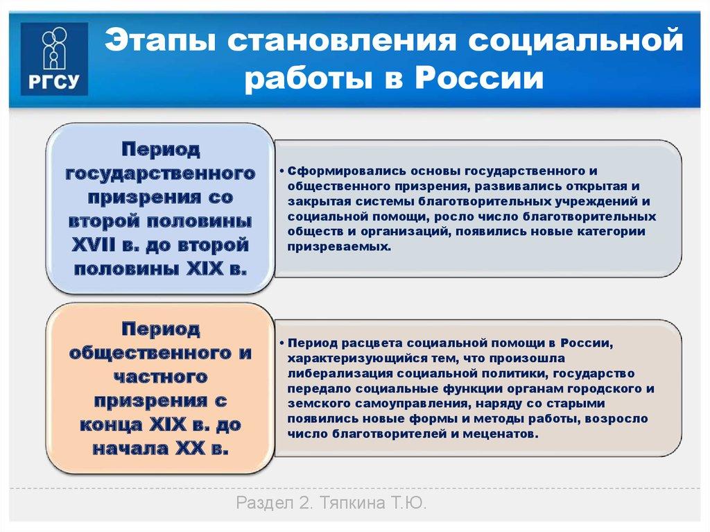 Модели становления социальной работы в россии работа девушке моделью верещагино