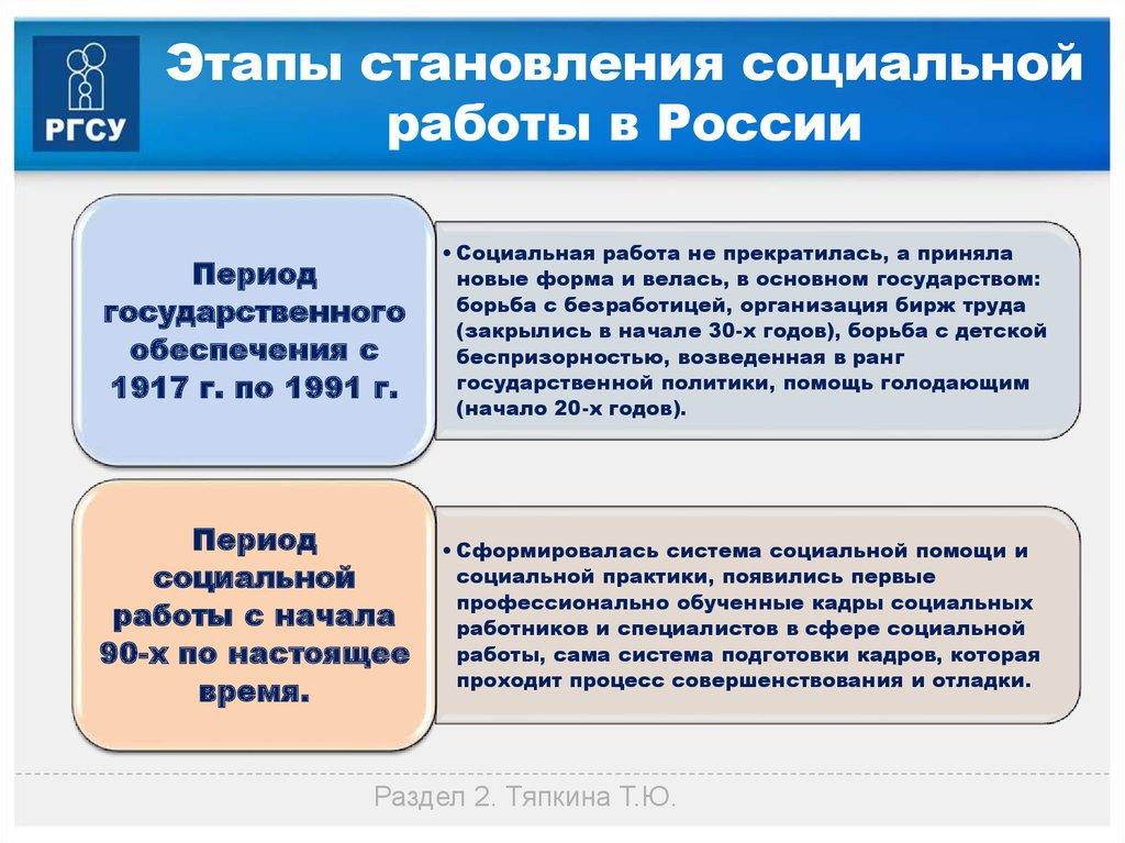 Модели становления социальной работы в россии работа моделей в азии