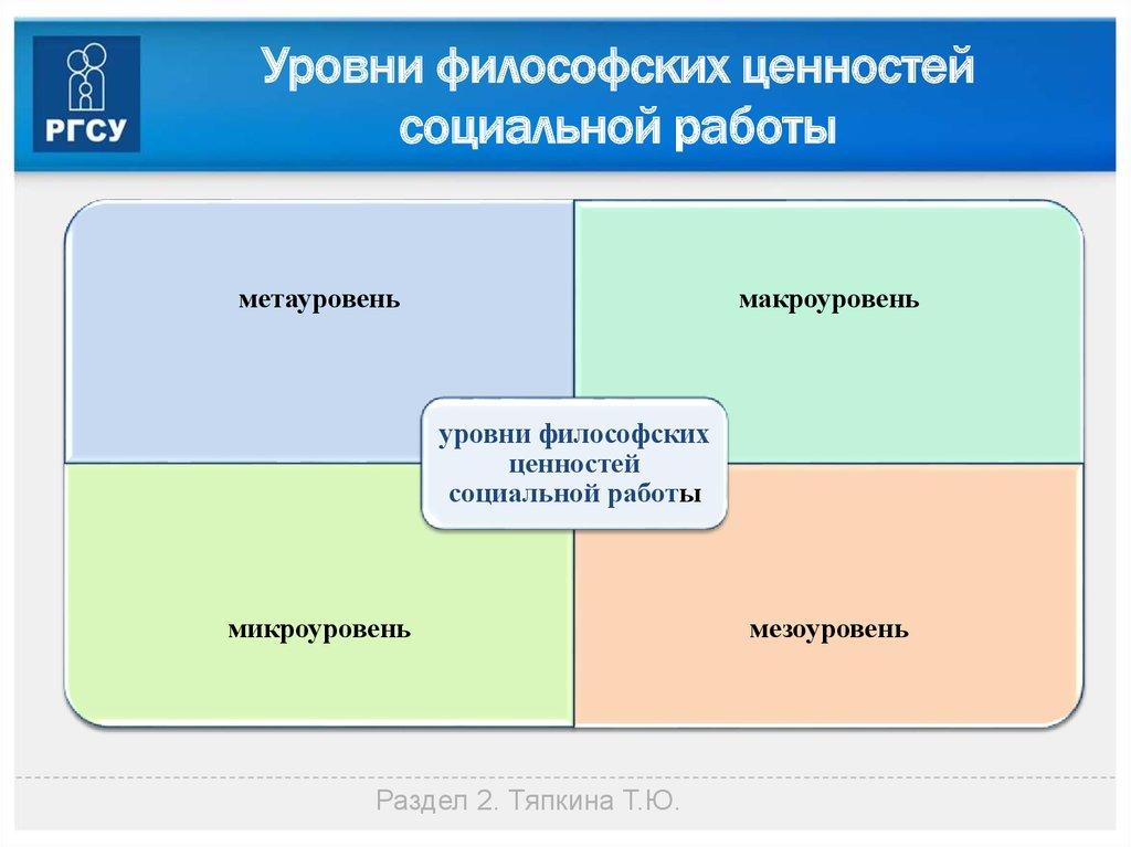 Модели философии социальной работы дарья даник