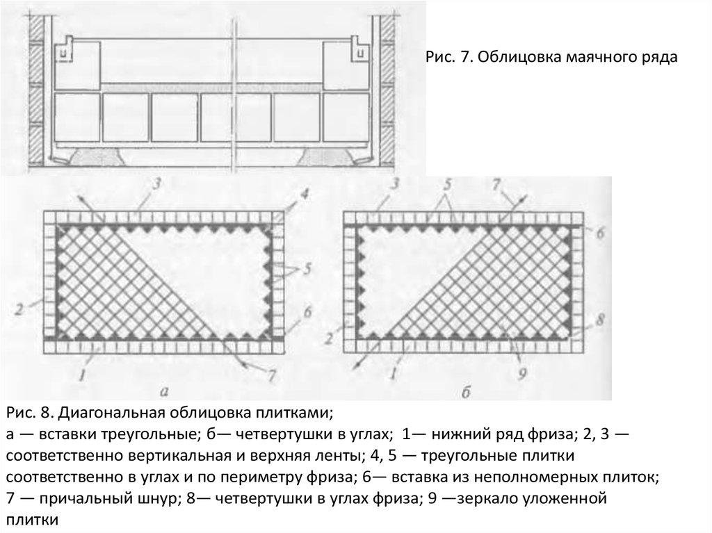 Облицовка поверхности на цементном растворе куплю лестницу из бетона