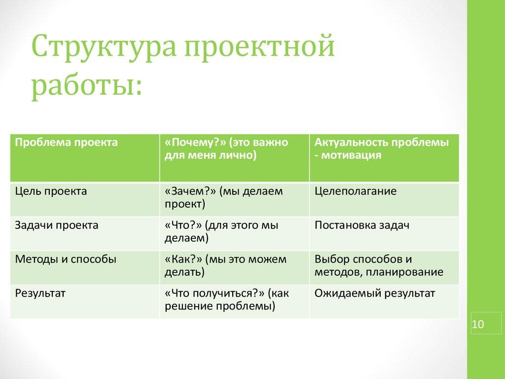 Решебник История России 7 Класс 2016