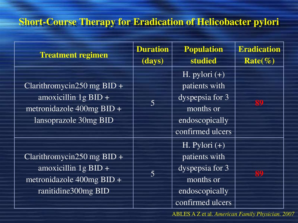Short-Course Therapy for Eradication of Helicobacter pylori