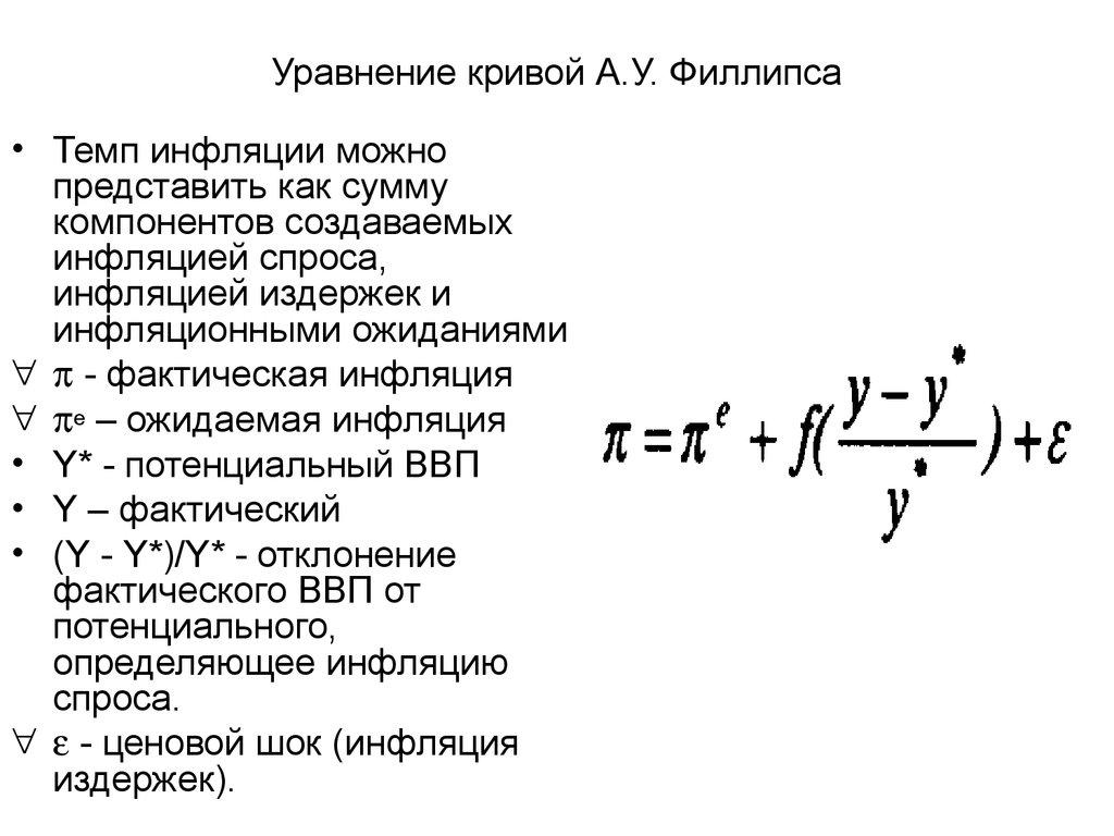 Уравнение теоретической кривой филлипса