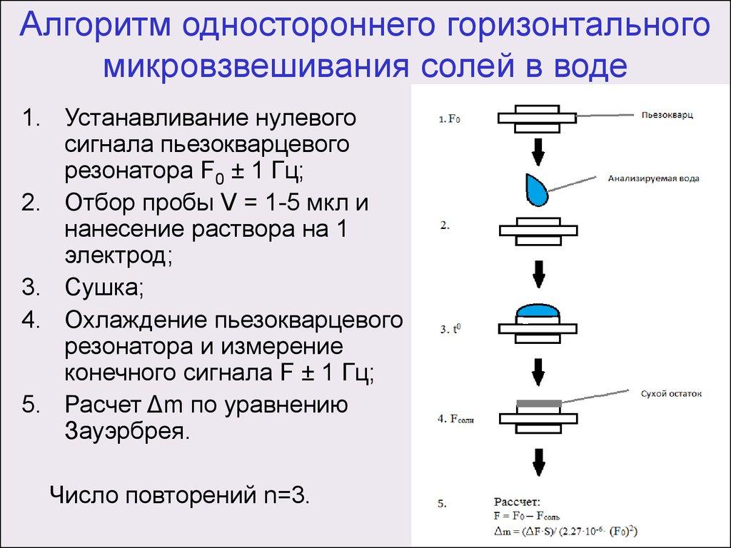 Курсовая работа на тему Пьезокварцевое микровзвешивание солей в   Алгоритм одностороннего горизонтального микровзвешивания солей в воде