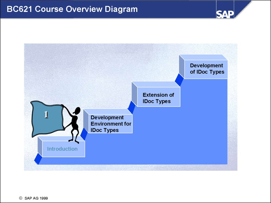 BC621_EN_46A - online presentation