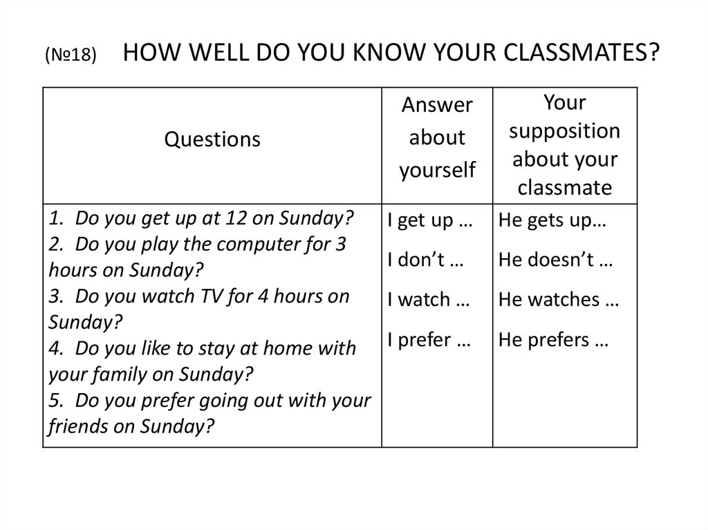 (№18) HOW WELL DO YOU KNOW YOUR CLASSMATES?