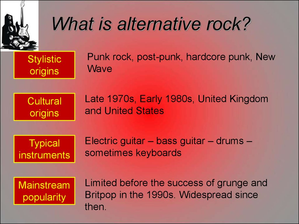 What is alternative rock?