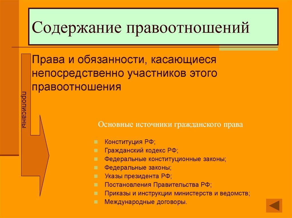 Шпаргалка гражданских объекты, правоотношений содержание процессуальных