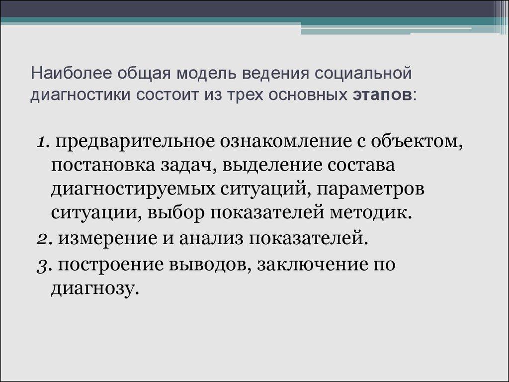 Девушка модель теории социальной работы работа в москве и московской области для девушки
