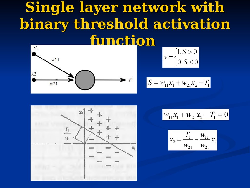 Single layer network with binary threshold activation function