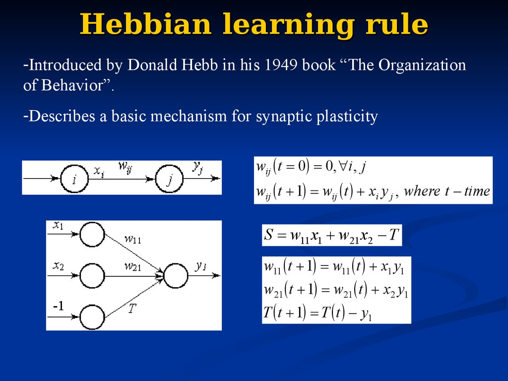 Hebbian learning rule