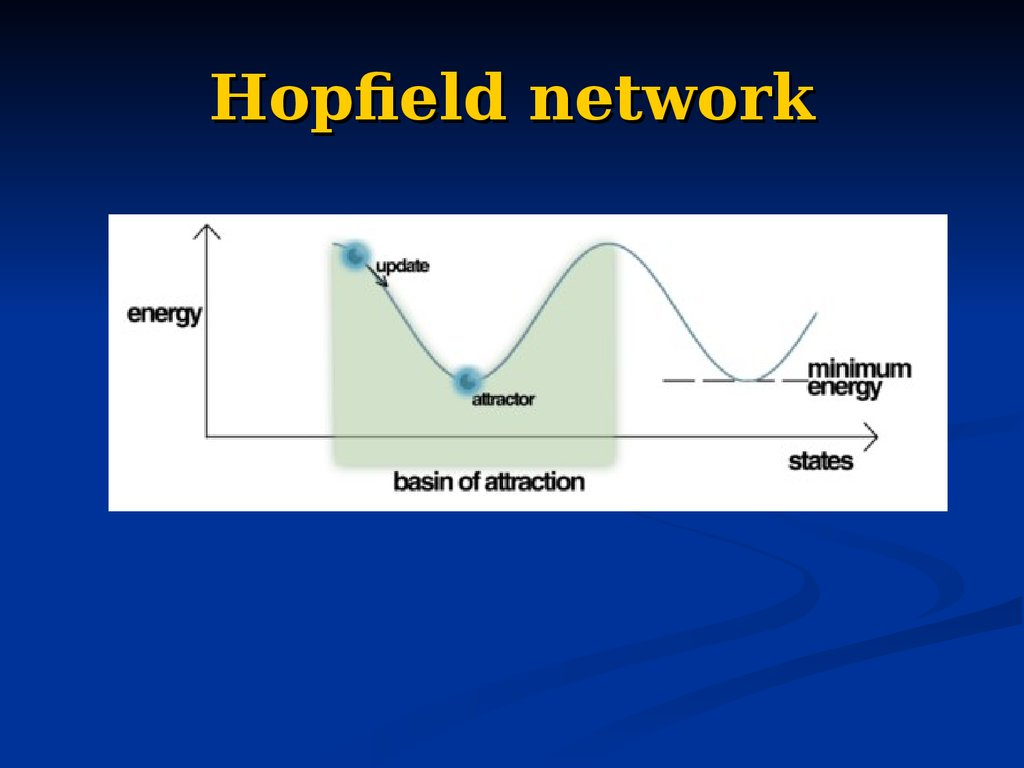 Hopfield network
